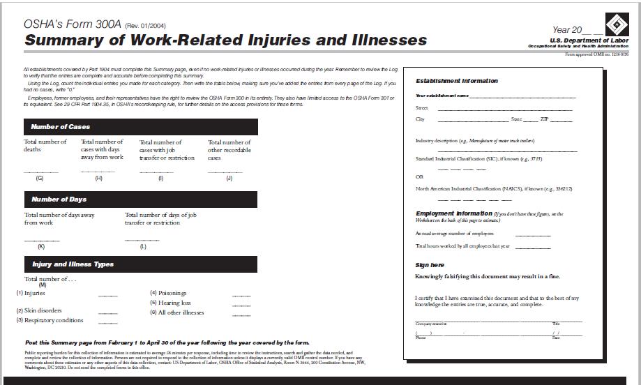 Post OSHA 300 summary